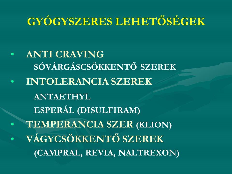 GYÓGYSZERES LEHETŐSÉGEK ANTI CRAVING SÓVÁRGÁSCSÖKKENTŐ SZEREK INTOLERANCIA SZEREK ANTAETHYL ESPERÁL (DISULFIRAM) TEMPERANCIA SZER (KLION) VÁGYCSÖKKENTŐ SZEREK (CAMPRAL, REVIA, NALTREXON)