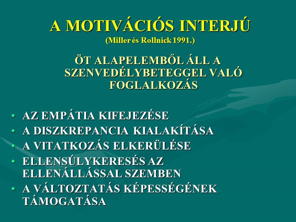 A MOTIVÁCIÓS INTERJÚ (Miller és Rollnick 1991.) ÖT ALAPELEMBŐL ÁLL A SZENVEDÉLYBETEGGEL VALÓ FOGLALKOZÁS AZ EMPÁTIA KIFEJEZÉSEAZ EMPÁTIA KIFEJEZÉSE A DISZKREPANCIA KIALAKÍTÁSAA DISZKREPANCIA KIALAKÍTÁSA A VITATKOZÁS ELKERÜLÉSEA VITATKOZÁS ELKERÜLÉSE ELLENSÚLYKERESÉS AZ ELLENÁLLÁSSAL SZEMBENELLENSÚLYKERESÉS AZ ELLENÁLLÁSSAL SZEMBEN A VÁLTOZTATÁS KÉPESSÉGÉNEK TÁMOGATÁSAA VÁLTOZTATÁS KÉPESSÉGÉNEK TÁMOGATÁSA