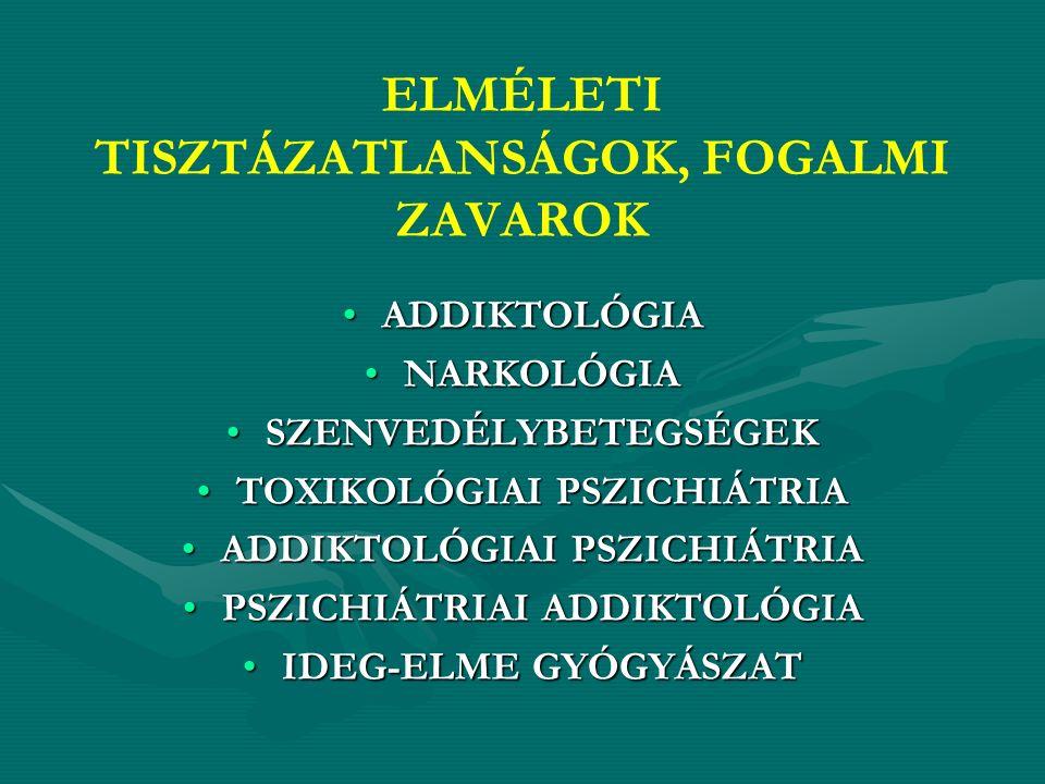 ELMÉLETI TISZTÁZATLANSÁGOK, FOGALMI ZAVAROK ADDIKTOLÓGIAADDIKTOLÓGIA NARKOLÓGIANARKOLÓGIA SZENVEDÉLYBETEGSÉGEKSZENVEDÉLYBETEGSÉGEK TOXIKOLÓGIAI PSZICHIÁTRIATOXIKOLÓGIAI PSZICHIÁTRIA ADDIKTOLÓGIAI PSZICHIÁTRIAADDIKTOLÓGIAI PSZICHIÁTRIA PSZICHIÁTRIAI ADDIKTOLÓGIAPSZICHIÁTRIAI ADDIKTOLÓGIA IDEG-ELME GYÓGYÁSZATIDEG-ELME GYÓGYÁSZAT