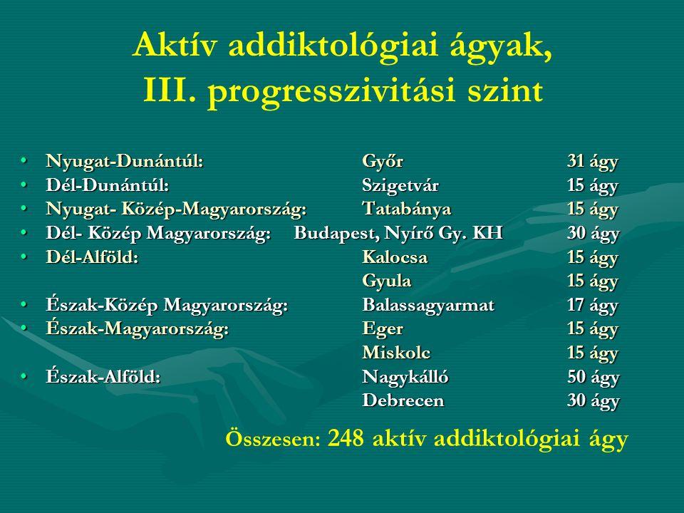 Aktív addiktológiai ágyak, III. progresszivitási szint Nyugat-Dunántúl: Győr31 ágyNyugat-Dunántúl: Győr31 ágy Dél-Dunántúl:Szigetvár15 ágyDél-Dunántúl