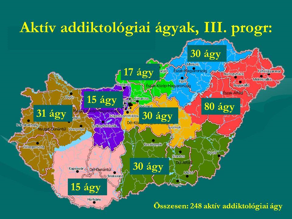 Aktív addiktológiai ágyak, III. progr: 31 ágy 15 ágy 30 ágy 17 ágy 30 ágy 80 ágy Összesen: 248 aktív addiktológiai ágy