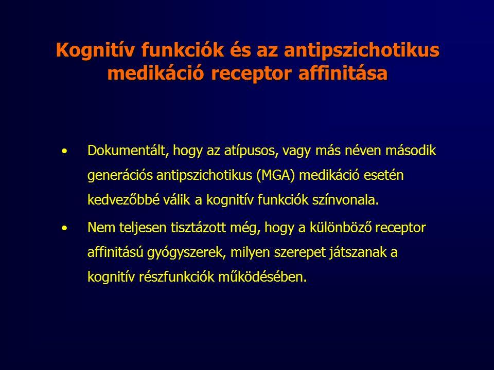 Kognitív funkciók és az antipszichotikus medikáció receptor affinitása Dokumentált, hogy az atípusos, vagy más néven második generációs antipszichotikus (MGA) medikáció esetén kedvezőbbé válik a kognitív funkciók színvonala.