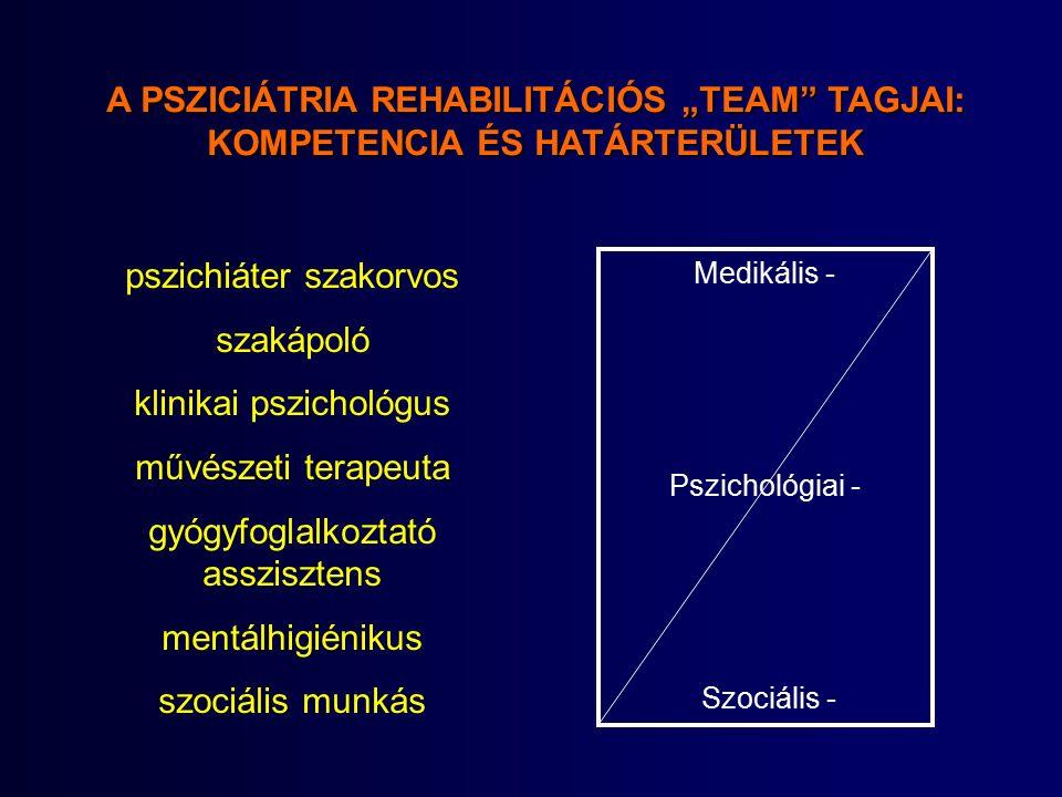 """A PSZICIÁTRIA REHABILITÁCIÓS """"TEAM TAGJAI: KOMPETENCIA ÉS HATÁRTERÜLETEK pszichiáter szakorvos szakápoló klinikai pszichológus művészeti terapeuta gyógyfoglalkoztató asszisztens mentálhigiénikus szociális munkás Medikális - Pszichológiai - Szociális -"""