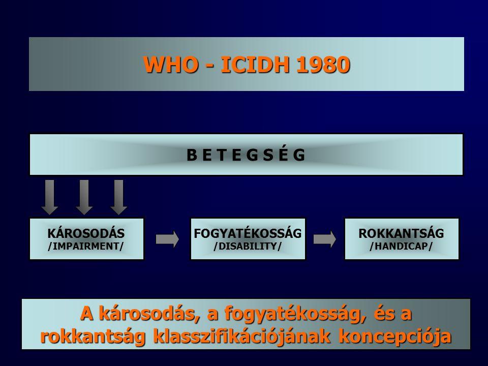 WHO - ICIDH 1980 B E T E G S É G KÁROSODÁS /IMPAIRMENT/ FOGYATÉKOSSÁG /DISABILITY/ ROKKANTSÁG /HANDICAP/ A károsodás, a fogyatékosság, és a rokkantság klasszifikációjának koncepciója