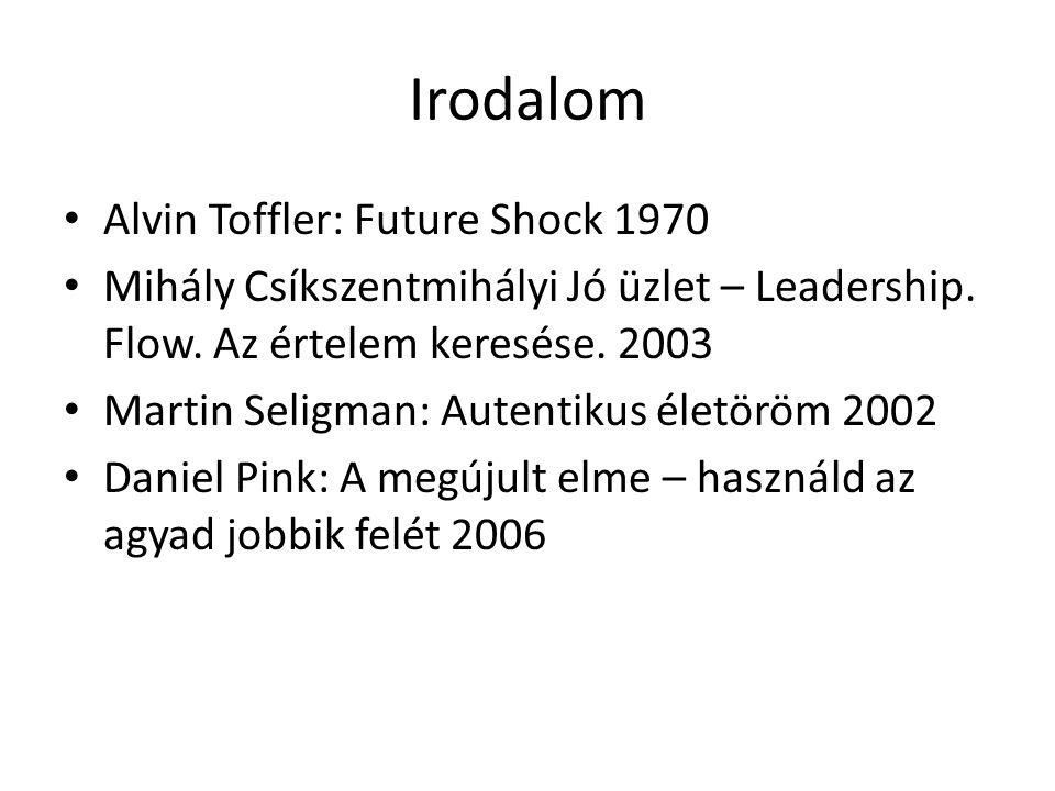 Irodalom Alvin Toffler: Future Shock 1970 Mihály Csíkszentmihályi Jó üzlet – Leadership. Flow. Az értelem keresése. 2003 Martin Seligman: Autentikus é