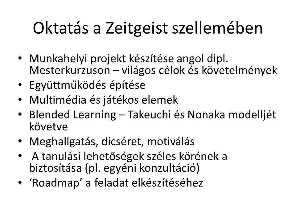 Oktatás a Zeitgeist szellemében Munkahelyi projekt készítése angol dipl.