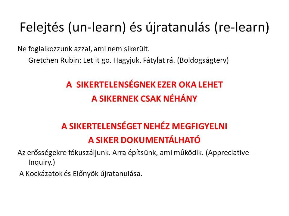 Felejtés (un-learn) és újratanulás (re-learn) Ne foglalkozzunk azzal, ami nem sikerült. Gretchen Rubin: Let it go. Hagyjuk. Fátylat rá. (Boldogságterv