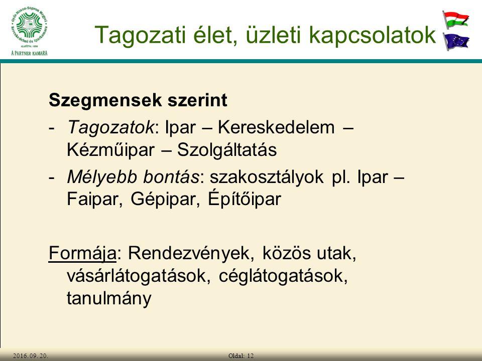 Oldal: 122016. 09. 20.