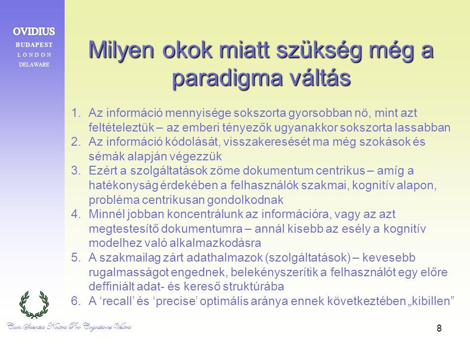 """8 Milyen okok miatt szükség még a paradigma váltás 1.Az információ mennyisége sokszorta gyorsobban nö, mint azt feltételeztük – az emberi tényezők ugyanakkor sokszorta lassabban 2.Az információ kódolását, visszakeresését ma még szokások és sémák alapján végezzük 3.Ezért a szolgáltatások zöme dokumentum centrikus – amíg a hatékonyság érdekében a felhasználók szakmai, kognitív alapon, probléma centrikusan gondolkodnak 4.Minnél jobban koncentrálunk az információra, vagy az azt megtestesítő dokumentumra – annál kisebb az esély a kognitív modelhez való alkalmazkodásra 5.A szakmailag zárt adathalmazok (szolgáltatások) – kevesebb rugalmasságot engednek, belekényszerítik a felhasználót egy előre deffiniált adat- és kereső struktúrába 6.A 'recall' és 'precise' optimális aránya ennek következtében """"kibillen Cum Scientia Nostra Pro Cognitione Vestra"""