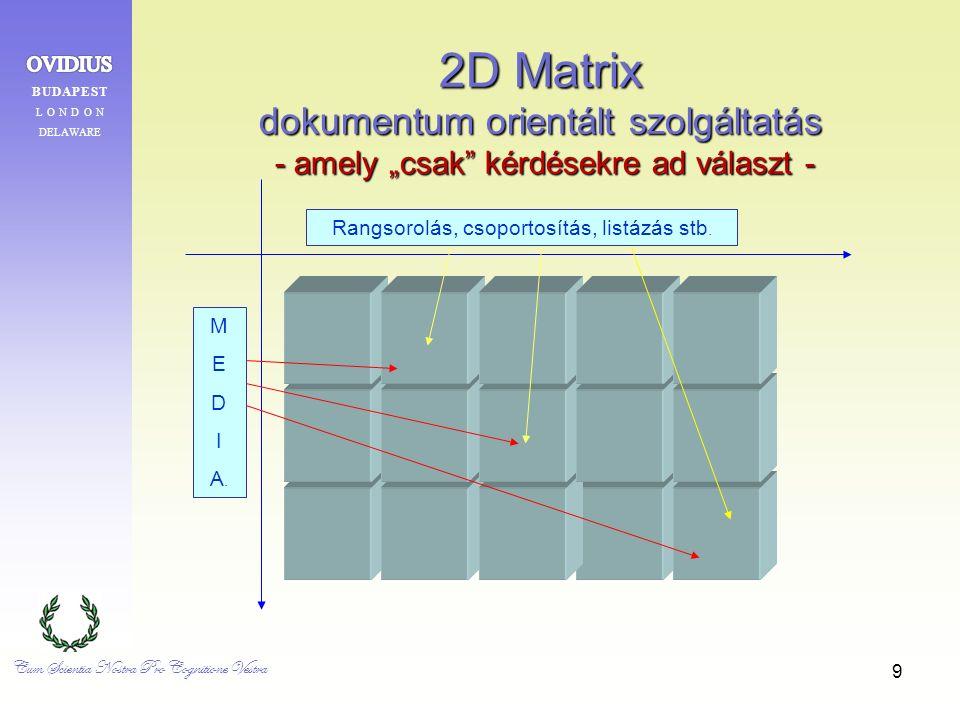 2D Ultrahang 10 Cum Scientia Nostra Pro Cognitione Vestra