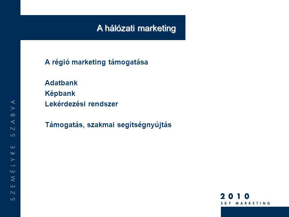 A régió marketing támogatása Adatbank Képbank Lekérdezési rendszer Támogatás, szakmai segítségnyújtás A hálózati marketing