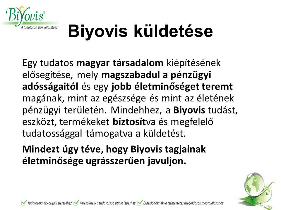 Biyovis küldetése Egy tudatos magyar társadalom kiépítésének elősegítése, mely magszabadul a pénzügyi adósságaitól és egy jobb életminőséget teremt magának, mint az egészsége és mint az életének pénzügyi területén.