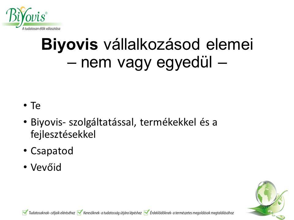 A következőkkel kell tisztában lenned mielőtt a Biyovis-szel kezdesz foglalkozni.