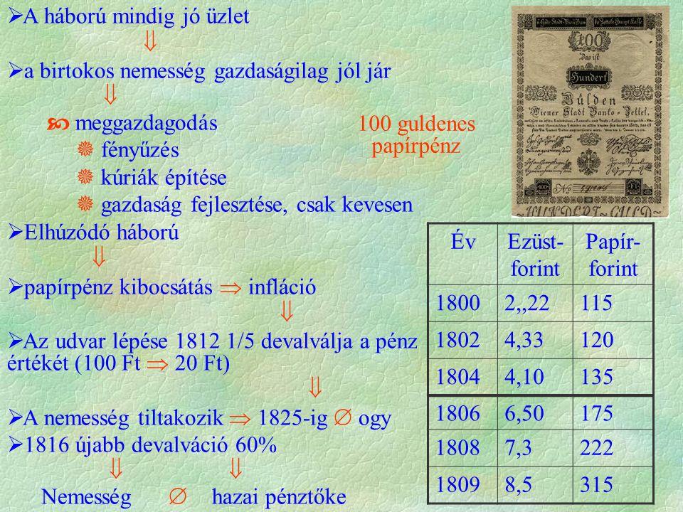  A háború mindig jó üzlet   a birtokos nemesség gazdaságilag jól jár   meggazdagodás  fényűzés  kúriák építése  gazdaság fejlesztése, csak kevesen  Elhúzódó háború   papírpénz kibocsátás  infláció   Az udvar lépése 1812 1/5 devalválja a pénz értékét (100 Ft  20 Ft)   A nemesség tiltakozik  1825-ig  ogy  1816 újabb devalváció 60%   Nemesség  hazai pénztőke ÉvEzüst- forint Papír- forint 18002,,22115 18024,33120 18044,10135 100 guldenes papírpénz 18066,50175 18087,3222 18098,5315