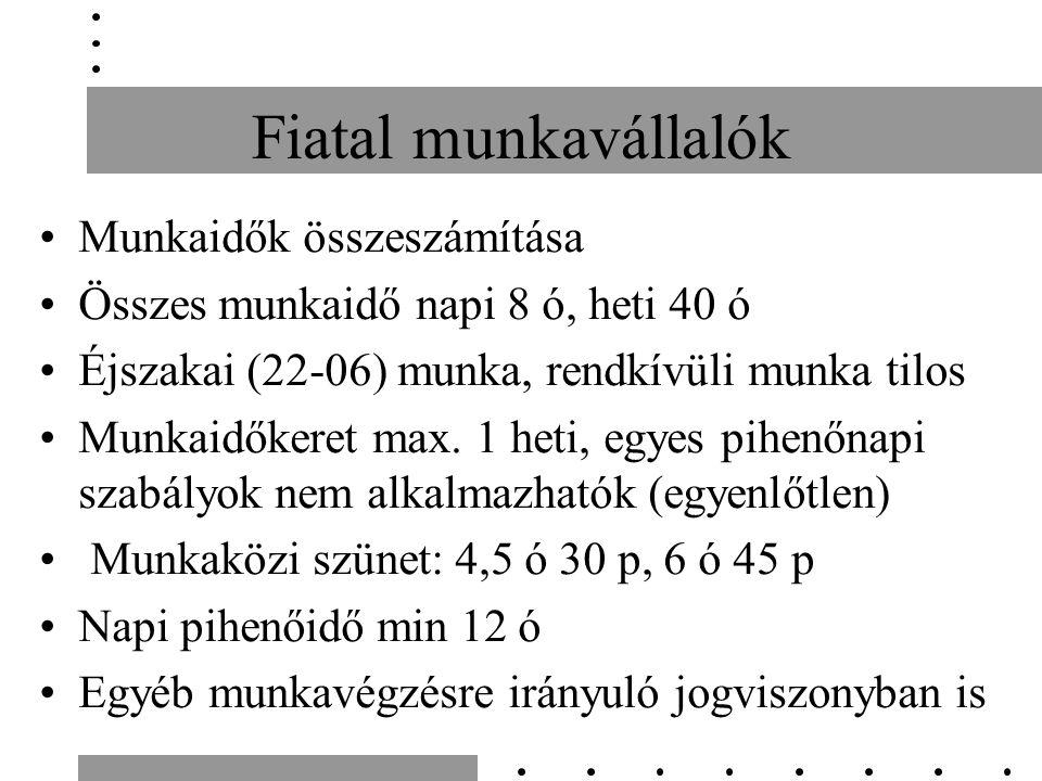 Fiatal munkavállalók Munkaidők összeszámítása Összes munkaidő napi 8 ó, heti 40 ó Éjszakai (22-06) munka, rendkívüli munka tilos Munkaidőkeret max.