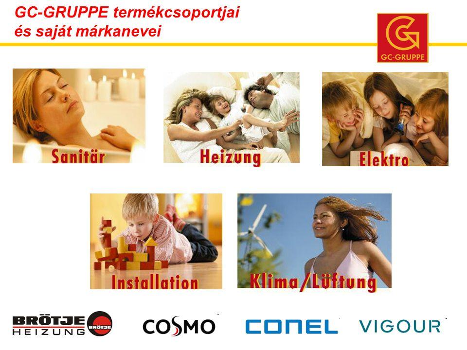 GC-GRUPPE termékcsoportjai és saját márkanevei