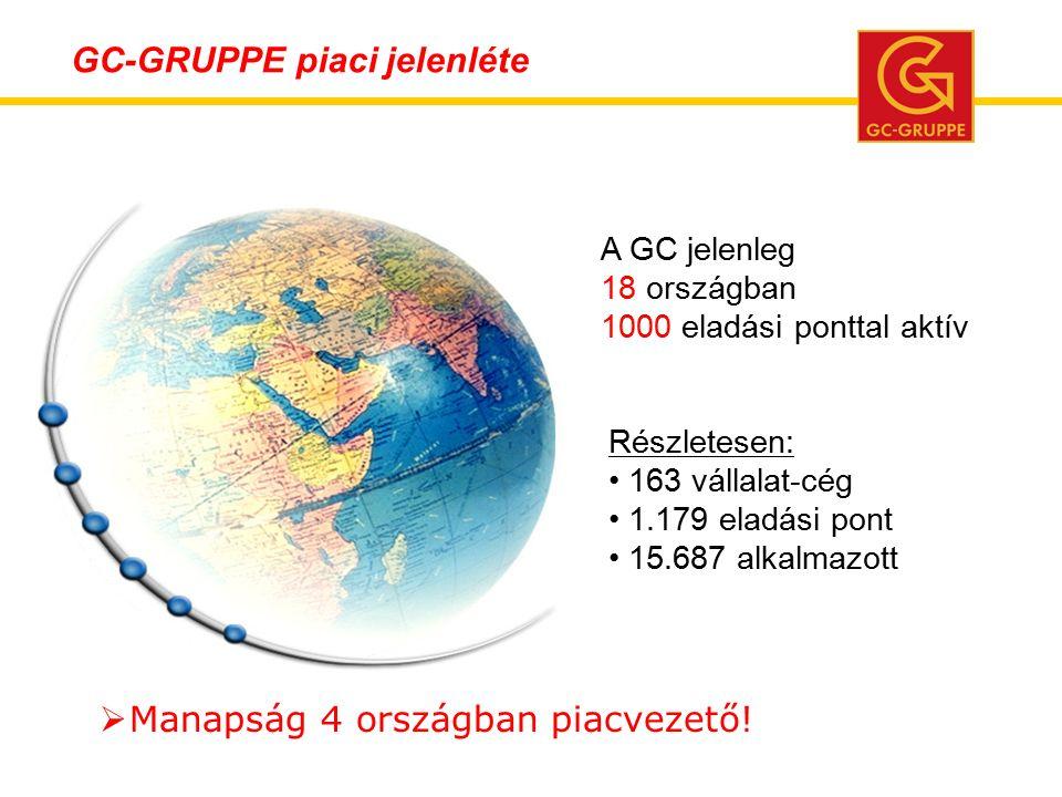 A GC jelenleg 18 országban 1000 eladási ponttal aktív Részletesen: 163 vállalat-cég 1.179 eladási pont 15.687 alkalmazott  Manapság 4 országban piacvezető.