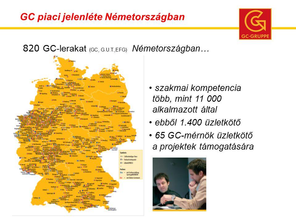 820 GC-lerakat (GC, G.U.T.,EFG) Németországban… szakmai kompetencia több, mint 11 000 alkalmazott által ebből 1.400 üzletkötő 65 GC-mérnök üzletkötő a projektek támogatására GC piaci jelenléte Németországban