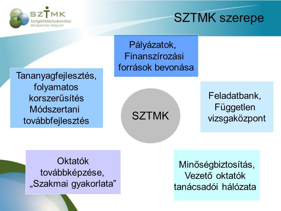 """SZTMK szerepe SZTMK Tananyagfejlesztés, folyamatos korszerűsítés Módszertani továbbfejlesztés Oktatók továbbképzése, """"Szakmai gyakorlata Feladatbank, Független vizsgaközpont Minőségbiztosítás, Vezető oktatók tanácsadói hálózata Pályázatok, Finanszírozási források bevonása"""