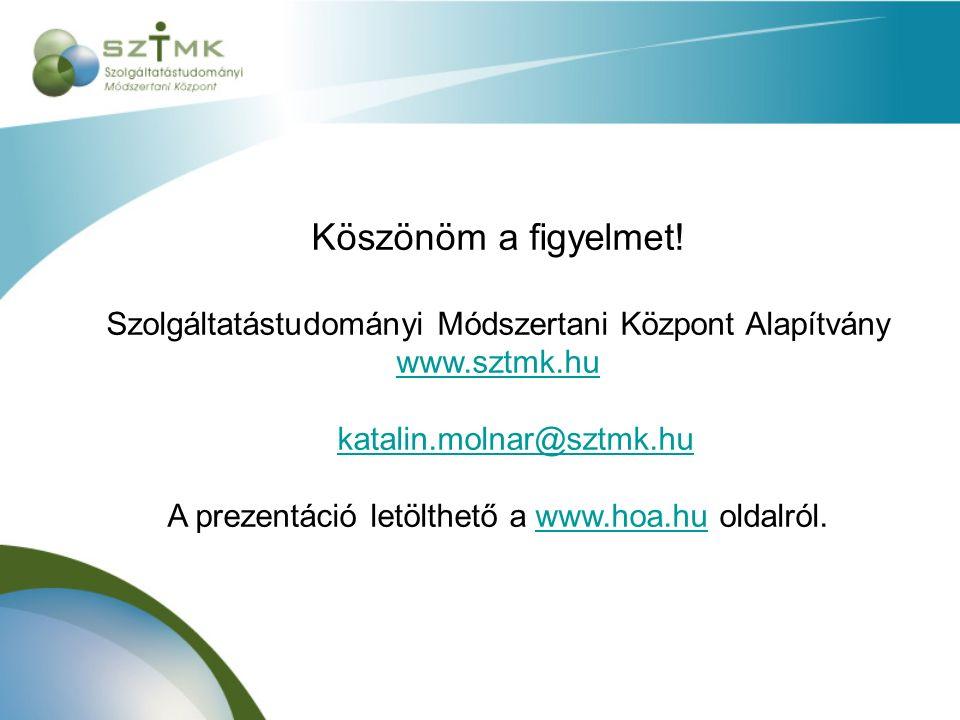 Köszönöm a figyelmet! Szolgáltatástudományi Módszertani Központ Alapítvány www.sztmk.hu katalin.molnar@sztmk.hu A prezentáció letölthető a www.hoa.hu