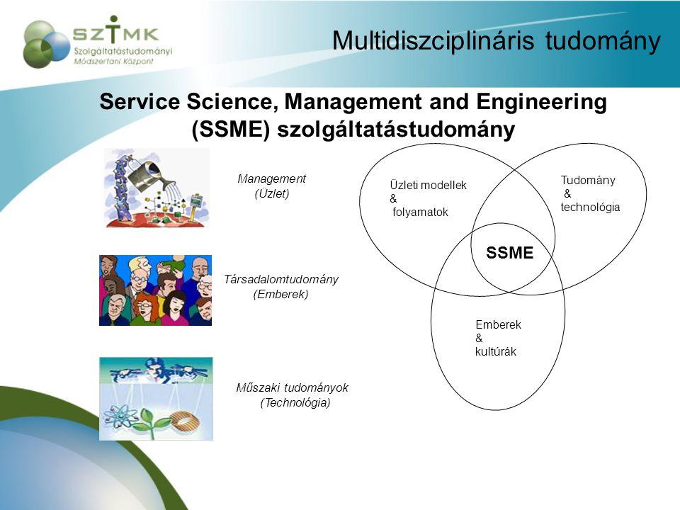 Multidiszciplináris tudomány Management (Üzlet) Társadalomtudomány (Emberek) Műszaki tudományok (Technológia) Service Science, Management and Engineering (SSME) szolgáltatástudomány Üzleti modellek & folyamatok Tudomány & technológia Emberek & kultúrák SSME
