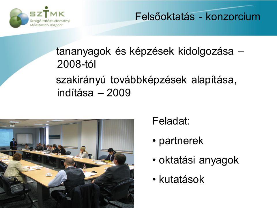 Felsőoktatás - konzorcium tananyagok és képzések kidolgozása – 2008-tól szakirányú továbbképzések alapítása, indítása – 2009 Feladat: partnerek oktatá