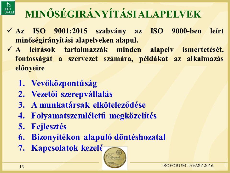 Az ISO 9001:2015 szabvány az ISO 9000-ben leírt minőségirányítási alapelveken alapul.