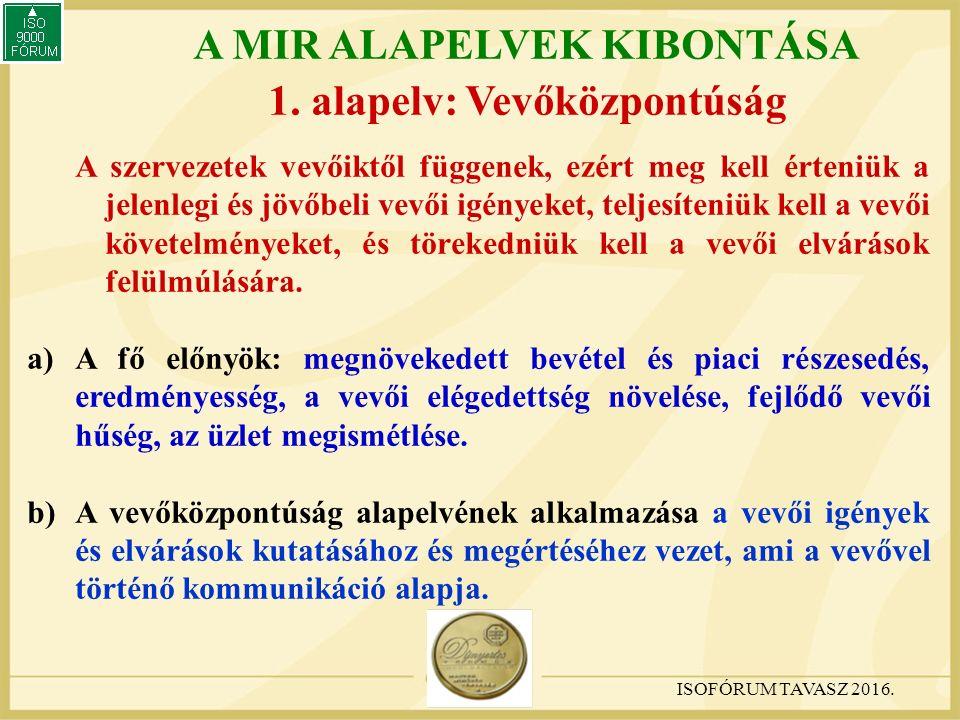 A MIR ALAPELVEK KIBONTÁSA 1.