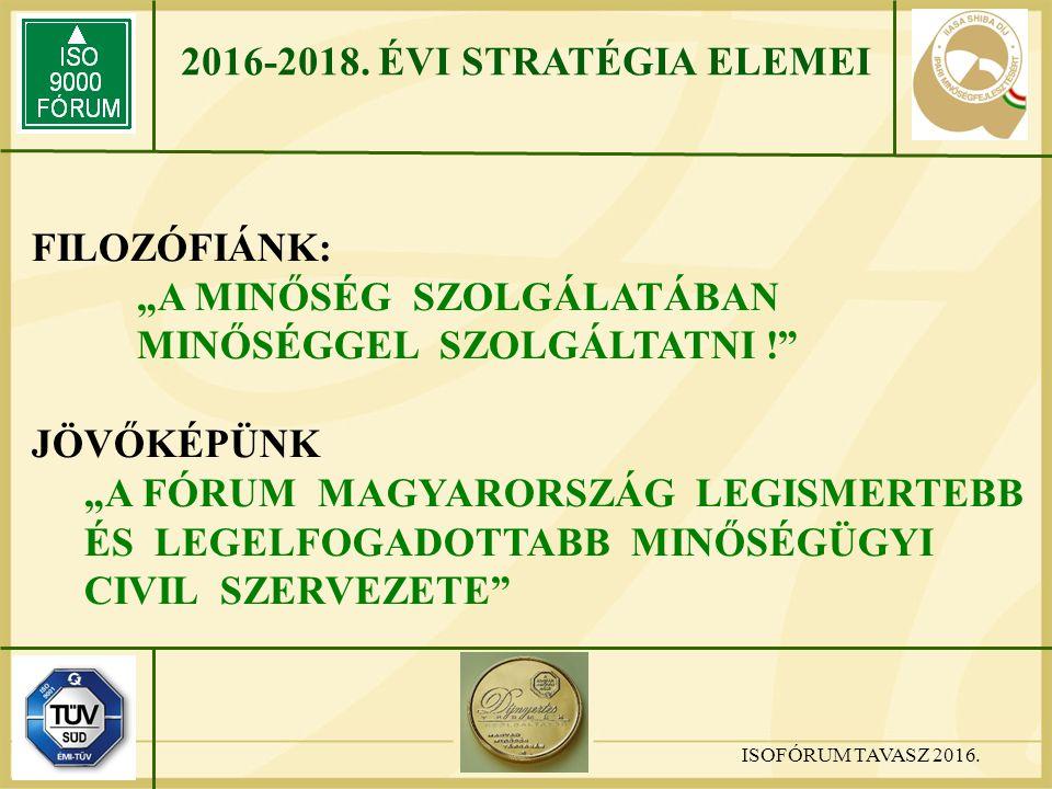 """FILOZÓFIÁNK: """"A MINŐSÉG SZOLGÁLATÁBAN MINŐSÉGGEL SZOLGÁLTATNI ! JÖVŐKÉPÜNK """"A FÓRUM MAGYARORSZÁG LEGISMERTEBB ÉS LEGELFOGADOTTABB MINŐSÉGÜGYI CIVIL SZERVEZETE 2016-2018."""