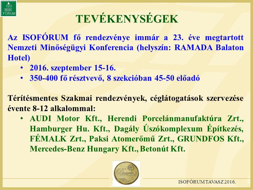 Az ISOFÓRUM fő rendezvénye immár a 23.