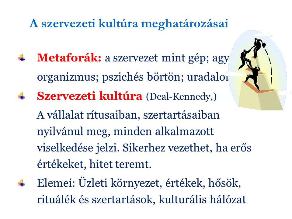 A szervezeti kultúra meghatározásai Metaforák: a szervezet mint gép; agy; organizmus; pszichés börtön; uradalom Szervezeti kultúra (Deal-Kennedy,) A v
