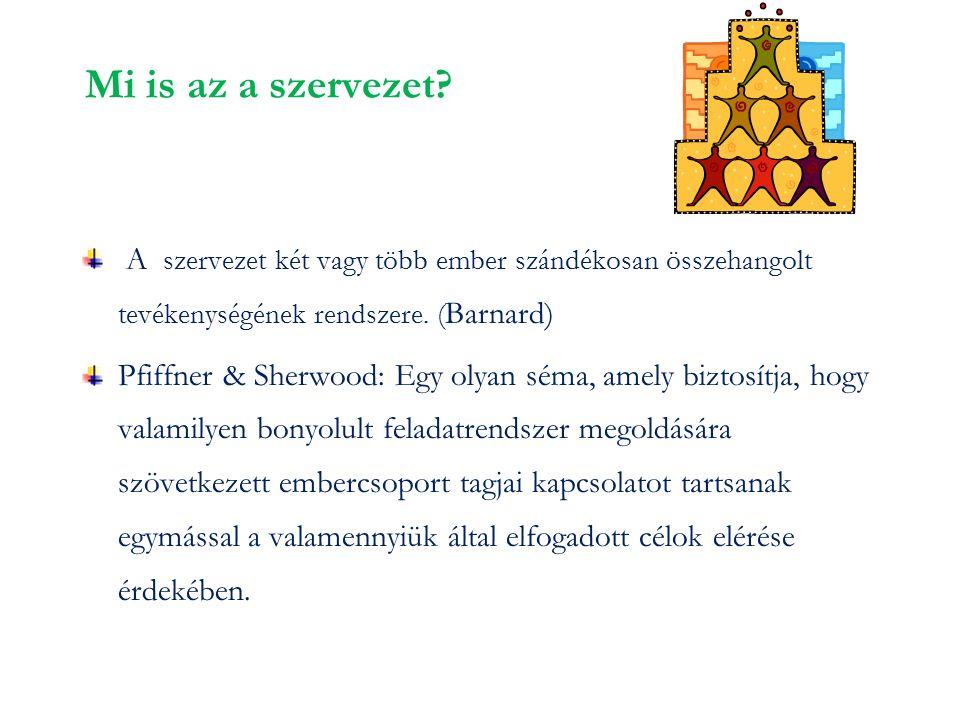 Mi is az a szervezet? A szervezet két vagy több ember szándékosan összehangolt tevékenységének rendszere. ( Barnard) Pfiffner & Sherwood: Egy olyan sé