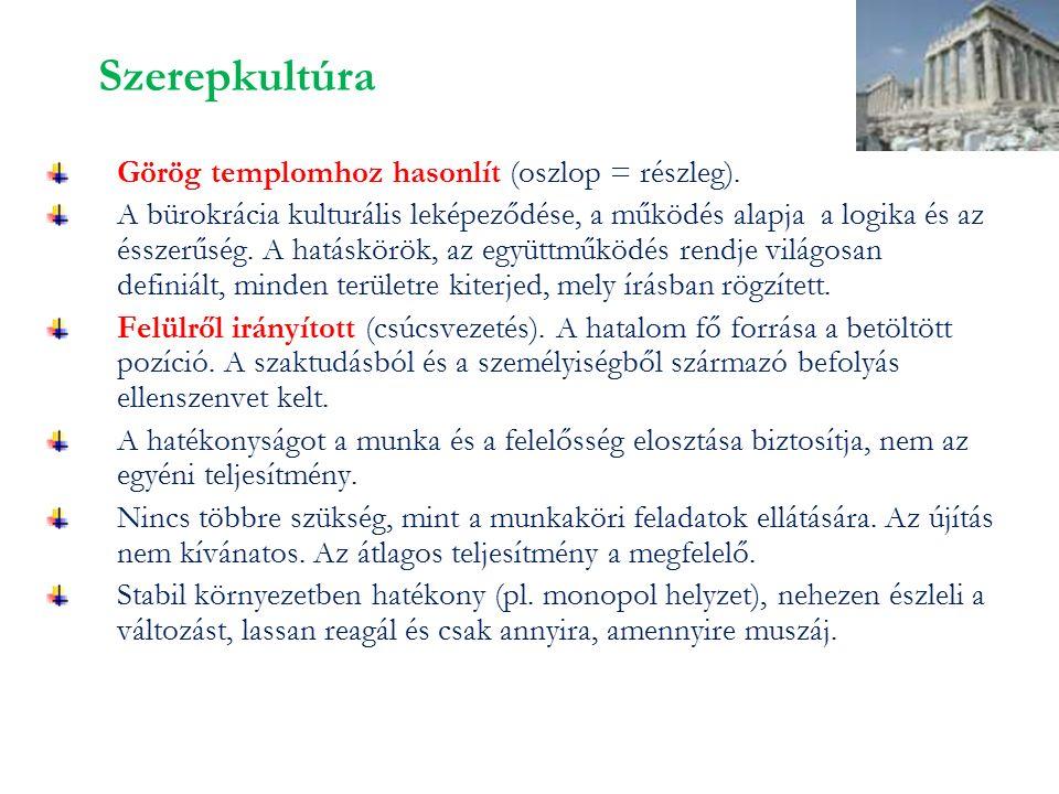 Szerepkultúra Görög templomhoz hasonlít (oszlop = részleg). A bürokrácia kulturális leképeződése, a működés alapja a logika és az ésszerűség. A hatásk