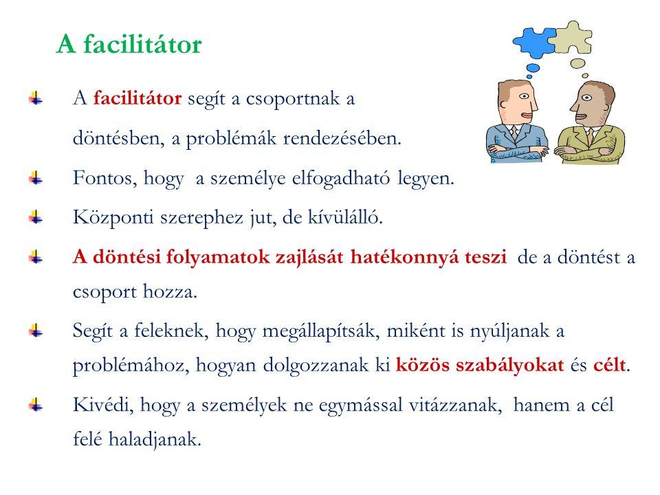 A facilitátor A facilitátor segít a csoportnak a döntésben, a problémák rendezésében.
