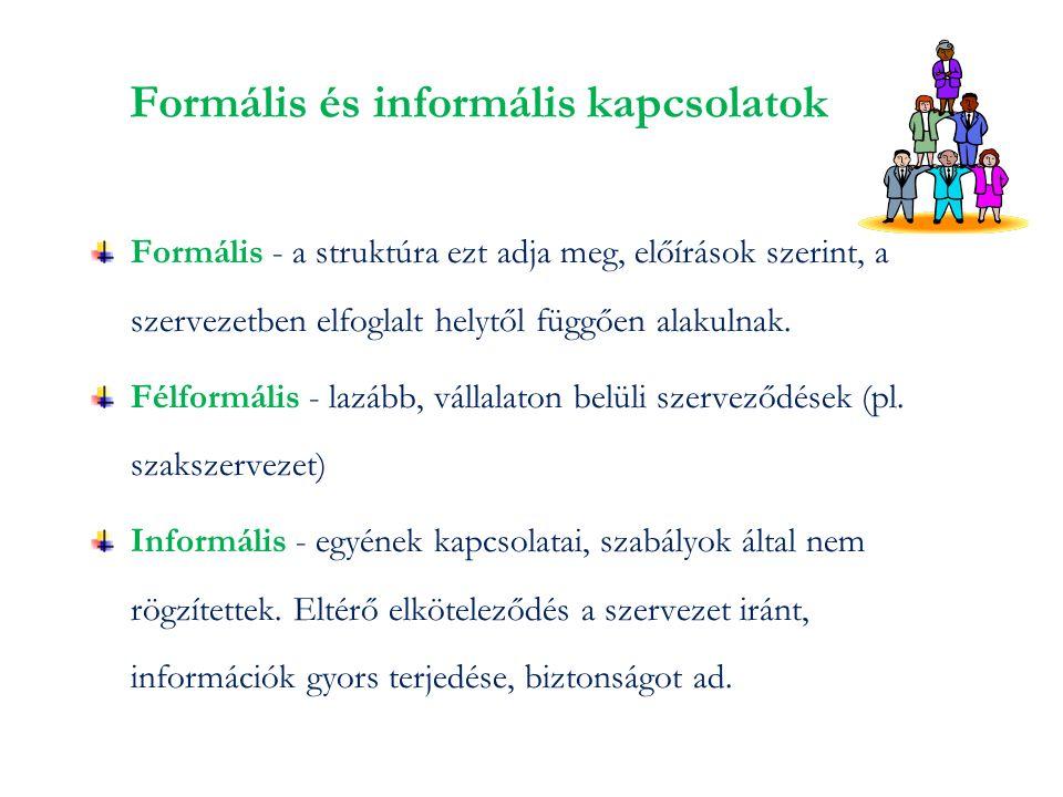 Formális és informális kapcsolatok Formális - a struktúra ezt adja meg, előírások szerint, a szervezetben elfoglalt helytől függően alakulnak. Félform