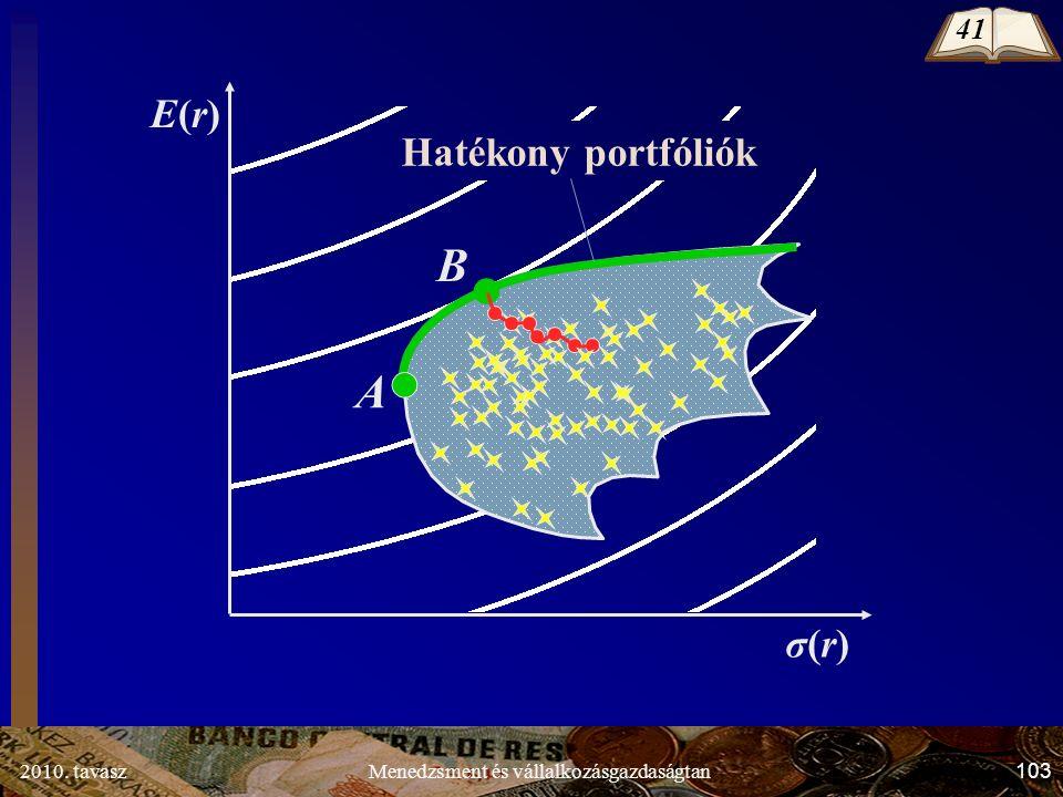 2010. tavasz103Menedzsment és vállalkozásgazdaságtan σ(r)σ(r) E(r)E(r) A B Hatékony portfóliók 41