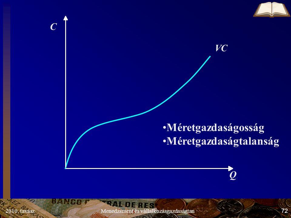 2010. tavasz72Menedzsment és vállalkozásgazdaságtan VC Q C Méretgazdaságosság Méretgazdaságtalanság