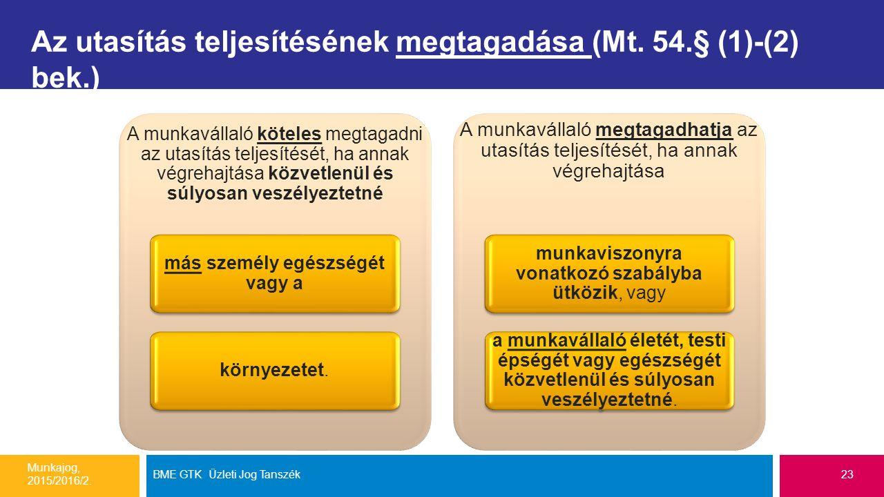 Az utasítás teljesítésének megtagadása (Mt. 54.§ (1)-(2) bek.) Munkajog, 2015/2016/2. BME GTK Üzleti Jog Tanszék23 A munkavállaló köteles megtagadni a