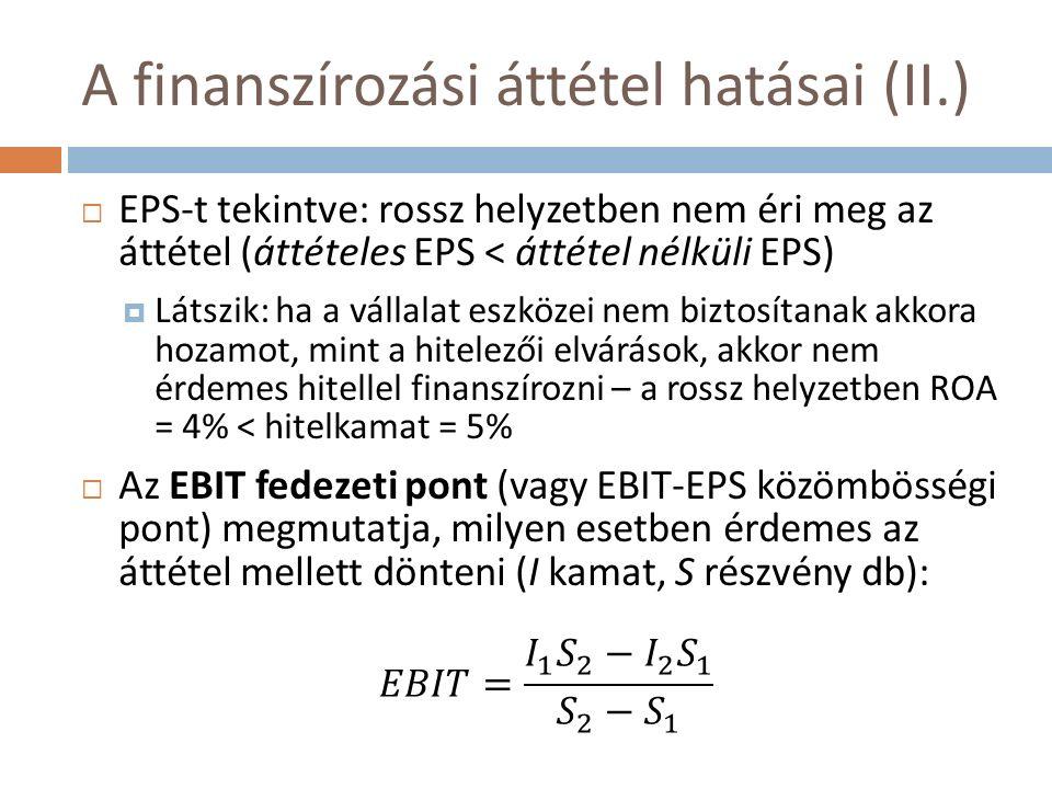 A finanszírozási áttétel hatásai (II.)  EPS-t tekintve: rossz helyzetben nem éri meg az áttétel (áttételes EPS < áttétel nélküli EPS)  Látszik: ha a vállalat eszközei nem biztosítanak akkora hozamot, mint a hitelezői elvárások, akkor nem érdemes hitellel finanszírozni – a rossz helyzetben ROA = 4% < hitelkamat = 5%  Az EBIT fedezeti pont (vagy EBIT-EPS közömbösségi pont) megmutatja, milyen esetben érdemes az áttétel mellett dönteni (I kamat, S részvény db):