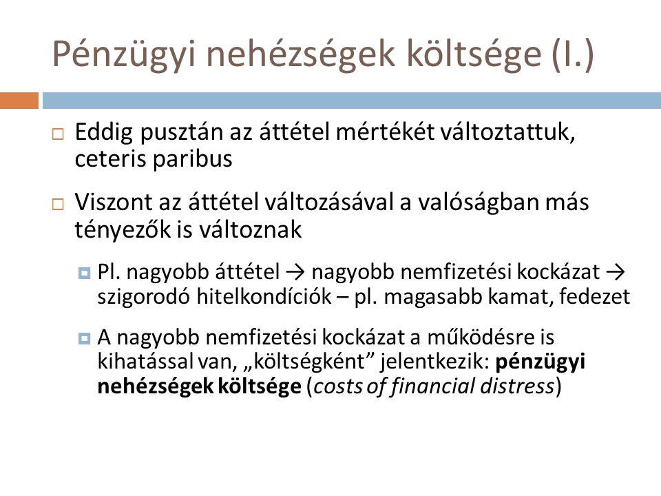 Pénzügyi nehézségek költsége (I.)  Eddig pusztán az áttétel mértékét változtattuk, ceteris paribus  Viszont az áttétel változásával a valóságban más tényezők is változnak  Pl.