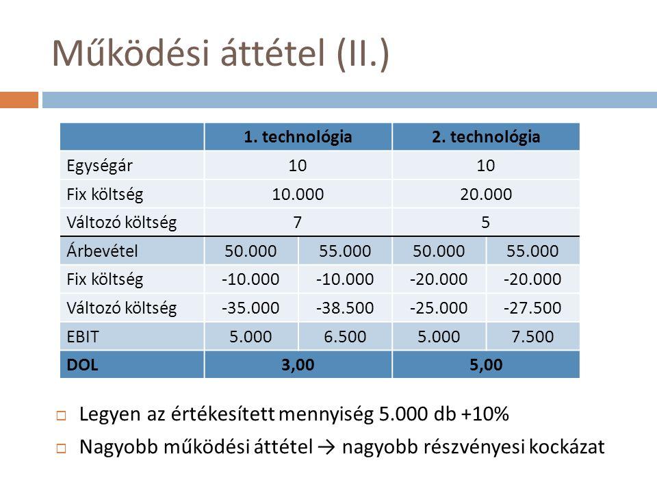 Működési áttétel (II.)  Legyen az értékesített mennyiség 5.000 db +10%  Nagyobb működési áttétel → nagyobb részvényesi kockázat 1.