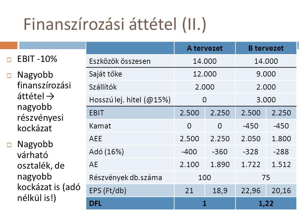Finanszírozási áttétel (II.) A tervezetB tervezet Eszközök összesen14.000 Saját tőke12.0009.000 Szállítók2.000 Hosszú lej.