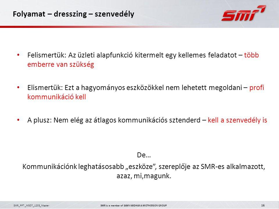 SMR_PPT _MSO7_1203_Master SMR is a member of SAMVARDHANA MOTHERSON GROUP 16 Folyamat – dresszing – szenvedély Felismertük: Az üzleti alapfunkció kiter
