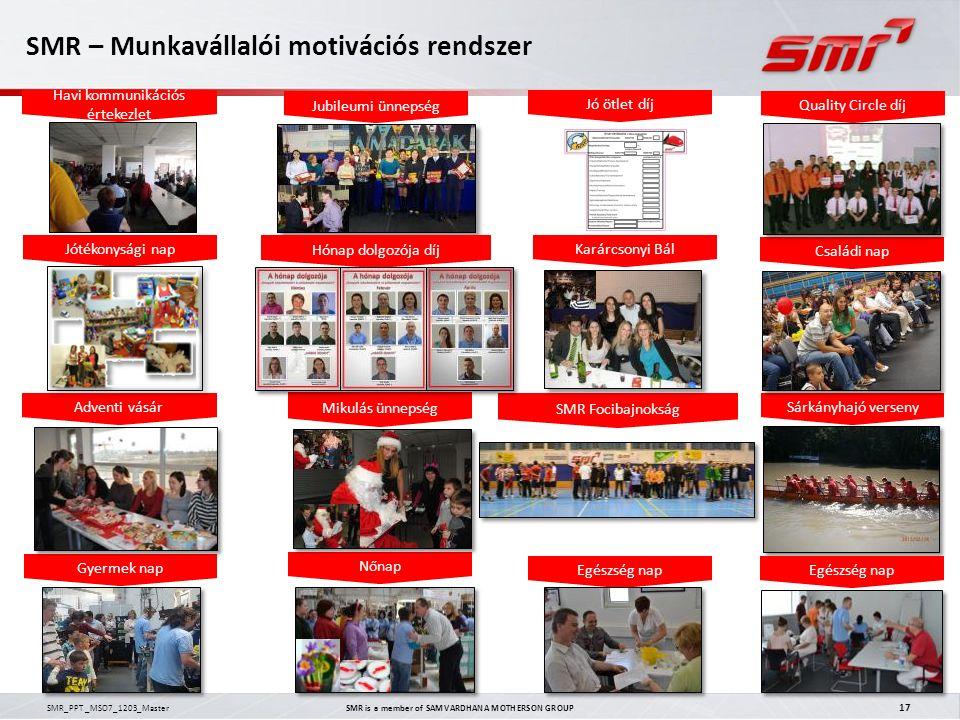 SMR_PPT _MSO7_1203_Master SMR is a member of SAMVARDHANA MOTHERSON GROUP 17 SMR – Munkavállalói motivációs rendszer Havi kommunikációs értekezlet Jó ö