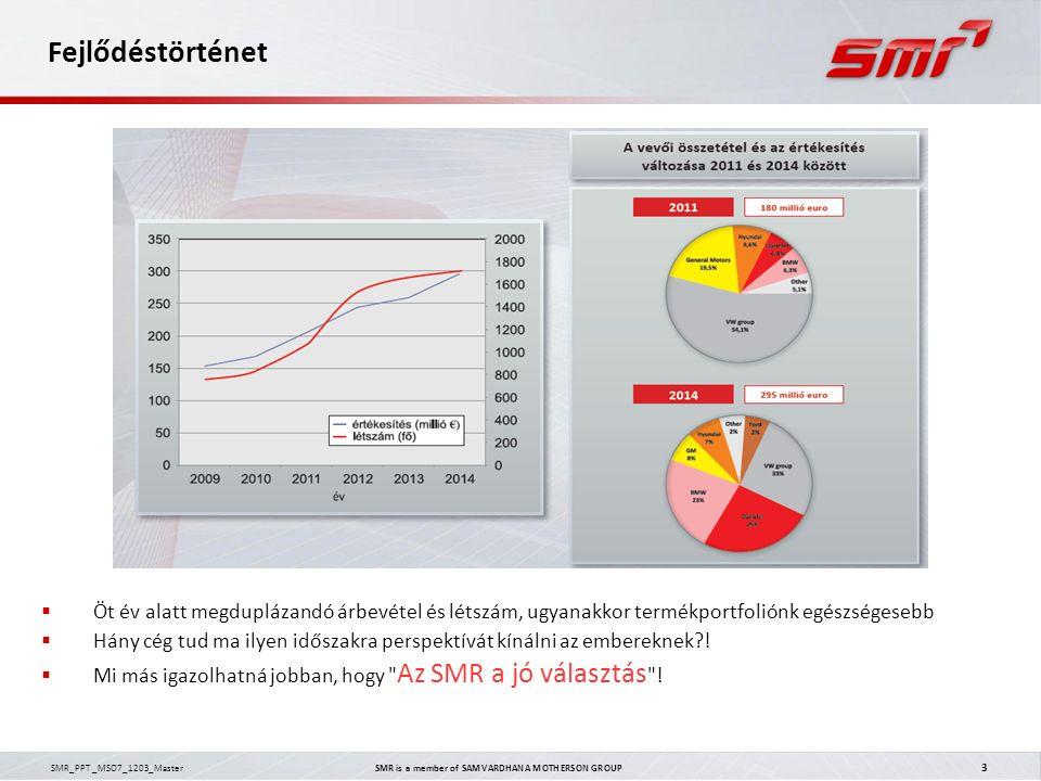 SMR_PPT _MSO7_1203_Master SMR is a member of SAMVARDHANA MOTHERSON GROUP 3  Öt év alatt megduplázandó árbevétel és létszám, ugyanakkor termékportfoli