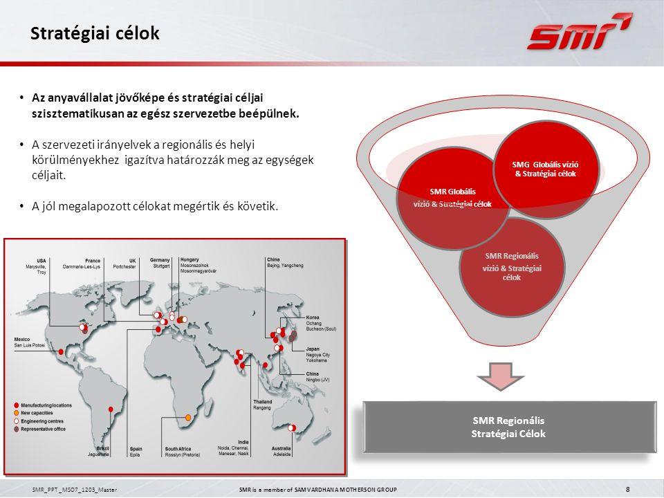 SMR_PPT _MSO7_1203_Master SMR is a member of SAMVARDHANA MOTHERSON GROUP 8 Stratégiai célok SMR Regionális Stratégiai Célok Az anyavállalat jövőképe é