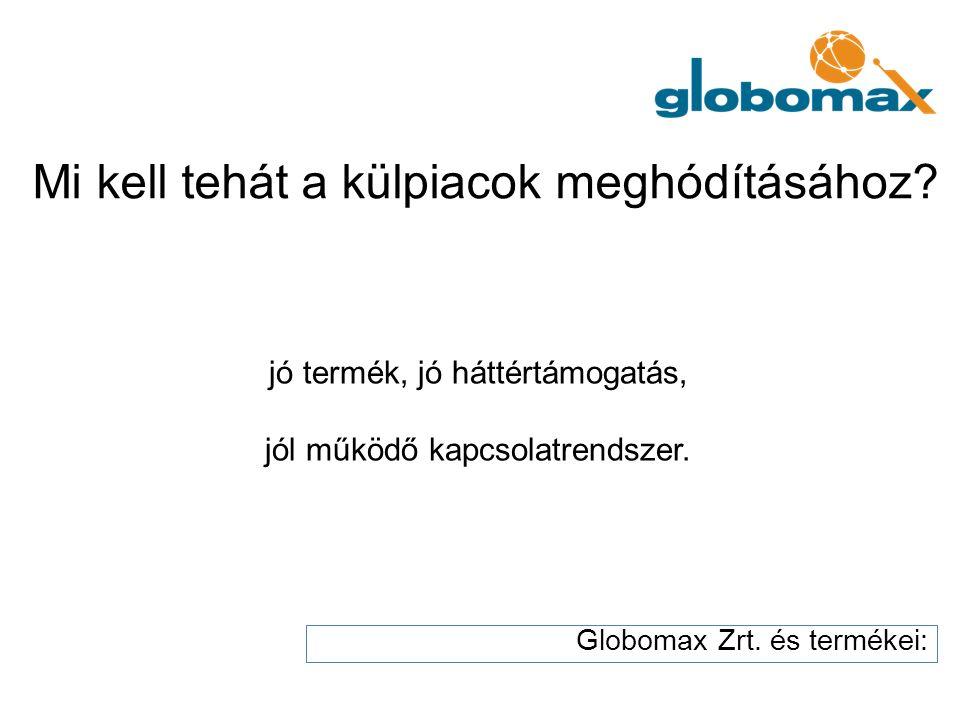 jó termék, jó háttértámogatás, jól működő kapcsolatrendszer. Globomax Zrt. és termékei: Mi kell tehát a külpiacok meghódításához?