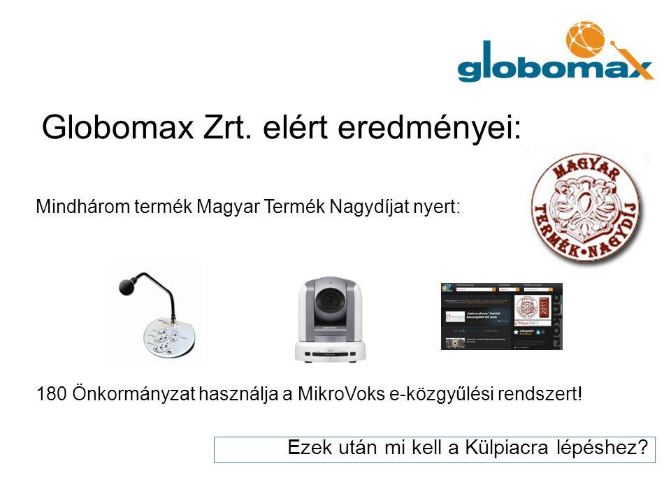 Mindhárom termék Magyar Termék Nagydíjat nyert: 180 Önkormányzat használja a MikroVoks e-közgyűlési rendszert! Ezek után mi kell a Külpiacra lépéshez?