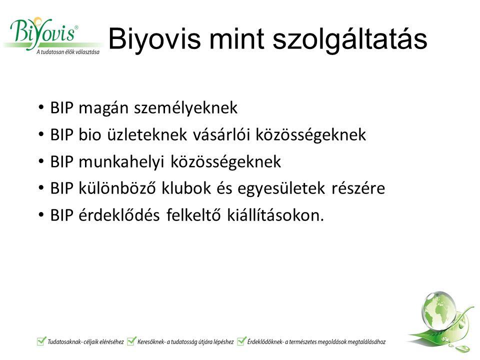 Biyovis mint szolgáltatás BIP magán személyeknek BIP bio üzleteknek vásárlói közösségeknek BIP munkahelyi közösségeknek BIP különböző klubok és egyesü