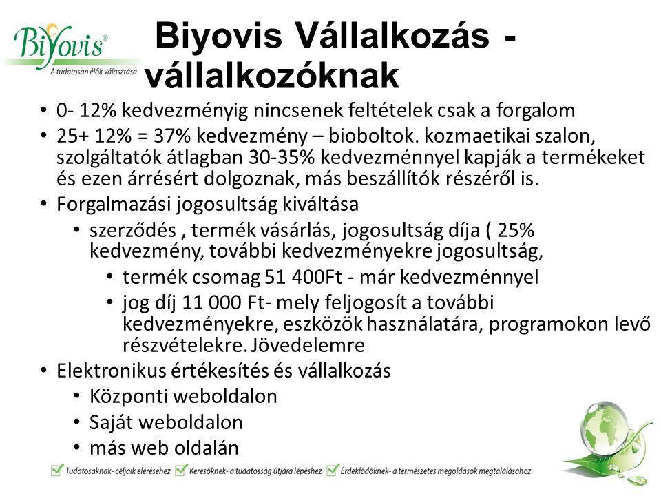 Biyovis Vállalkozás - vállalkozóknak 0- 12% kedvezményig nincsenek feltételek csak a forgalom 25+ 12% = 37% kedvezmény – bioboltok. kozmaetikai szalon